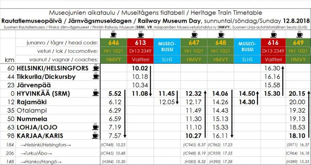 Расписание музейных поездов 12 августа